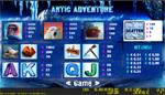 tabella pagamenti slot artic adventure