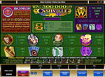 paytable slot cashville