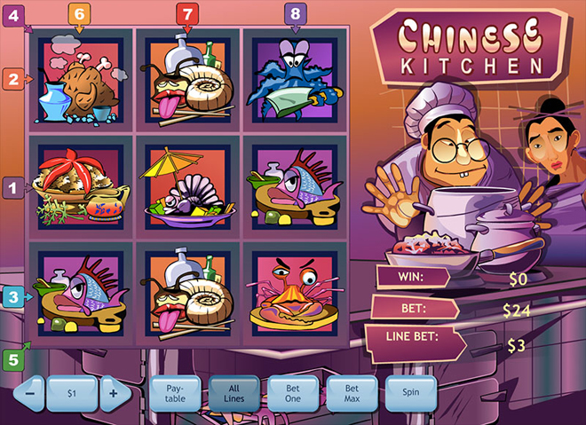 slot gratis chinese kitches
