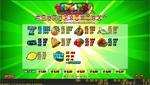 tabella pagamenti slot fruits dimension