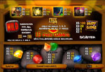 tabella pagamenti slot hot gems