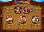 tabella vincite slot king of cash