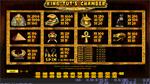 tabella dei pagamenti slot king tut's chamber