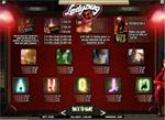 paytable slot lady bug