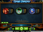 tabella pagamenti slot magic portals