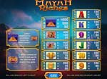 paytable slot mayan riches