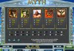 tabella pagamenti slot myth