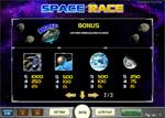 tabella pagamenti slot space race