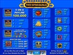 slot online the 100000 pyramid