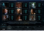 tabella pagamenti slot the dark knight rises