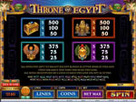 slot online throne of egypt
