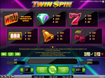 slot machine online twin spin