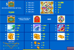 slot online wheel of fortune